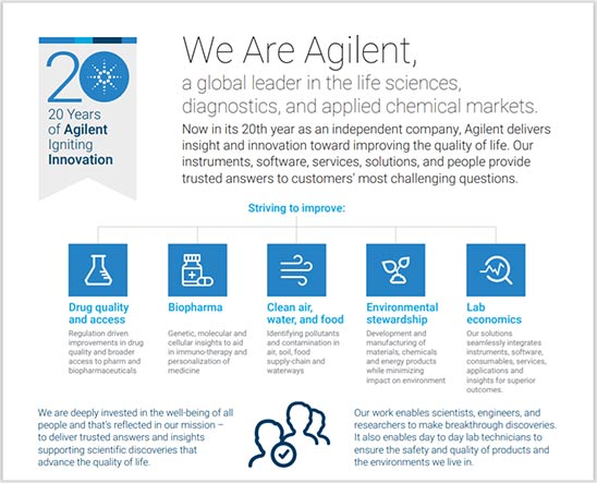 We Are Agilent