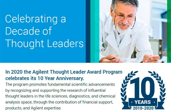 Celebrating a Decade of Thought Leaders
