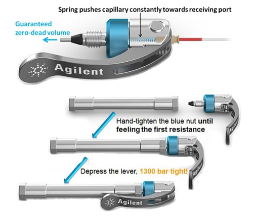 the way forward for agilent technologies The w1907bp 5g forward baseband verification bundle is targeted toward 5g  universities & 5g  keysight technologies  my project is now moving to 3gpp  release 15 (first 5g standard) and we created a new waveform internally.