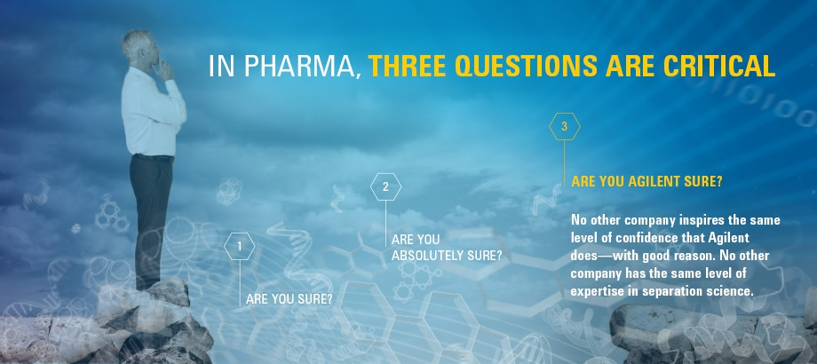 IN PHARMA, THREE QUESTIONS ARE CRITICAL