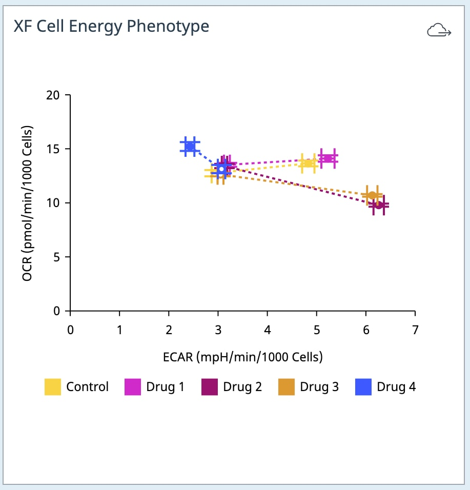 CEPT Energy phenotype widget