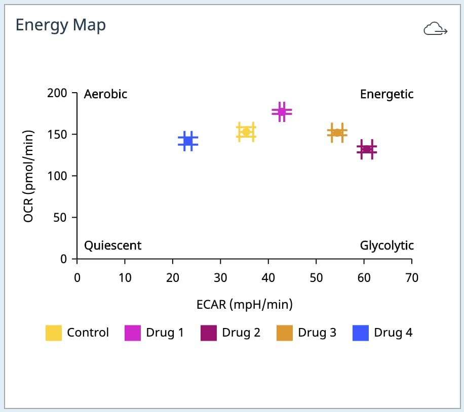 Energy map widget SHA