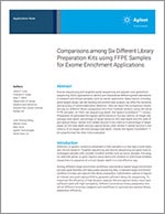 Comparisons among Six Different Library Preparation Kits using FFPE Samples for Exome Enrichment Applications