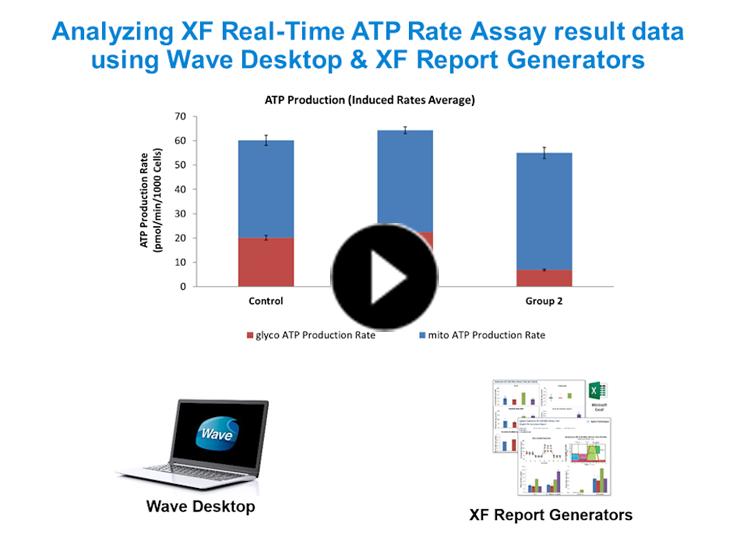 ATP Agilent video