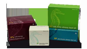 XF Kits