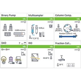 LC & CE Instrument Drivers | Agilent