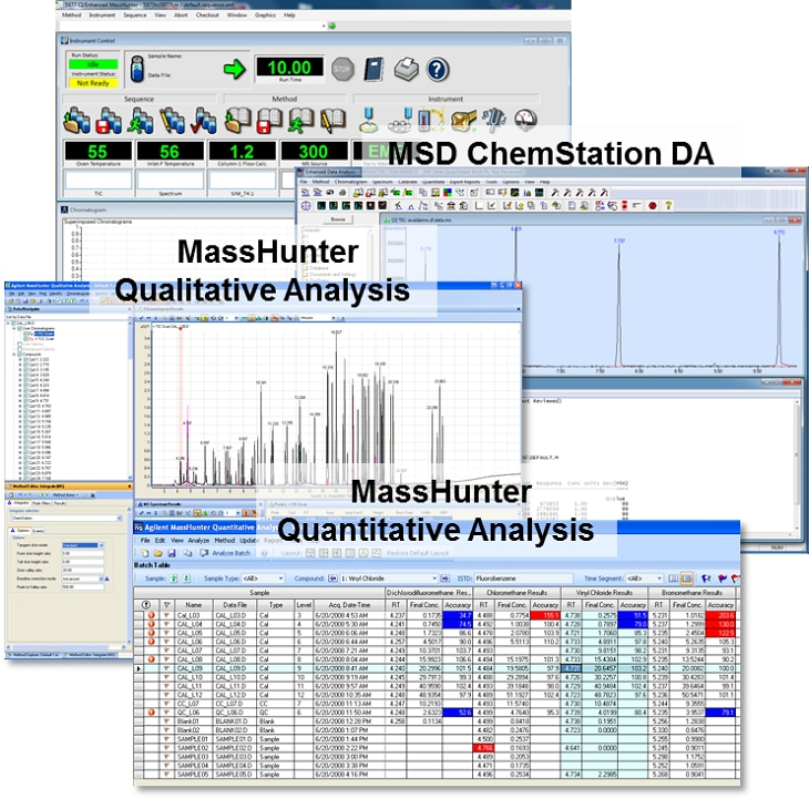 pictures agilent openlab chromatography data system cds for rh foryou 46 ru agilent msd chemstation manual msd chemstation manual integration