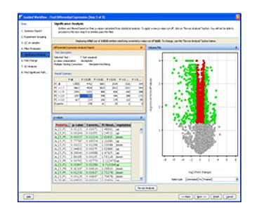 Mass Profiler Professional Software | Agilent