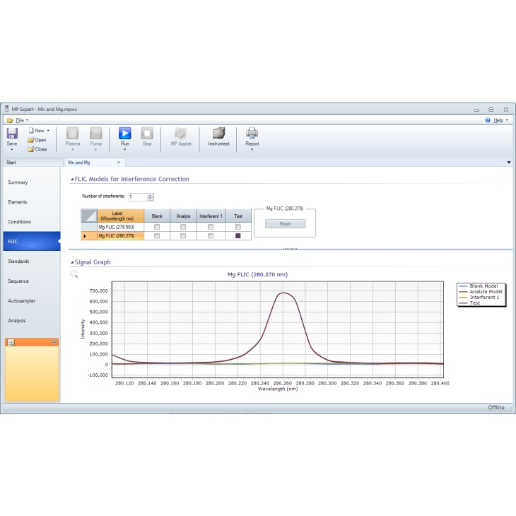 Agilent | MP Expert Software for MP-AES